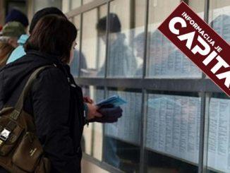За 30 дана хиљаде радника у Српској остало без посла